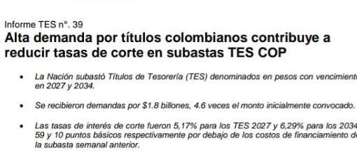 La Nación colocó ayer en el mercado público de valores colombiano $600 mil millones en Títulos de Tesorería (TES)