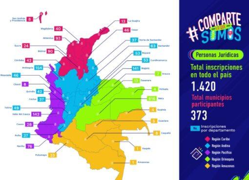 Mincultura recibió un total de 30.296 inscripciones de 1058 municipios en todo el país en la convocatoria 'Comparte lo que somos'
