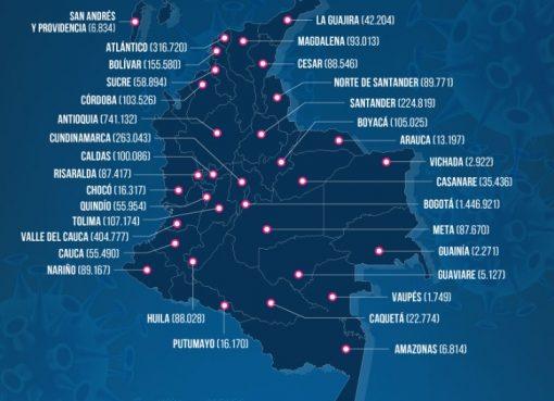 En el Quindío 1.741 personas han muerto por Covid-19